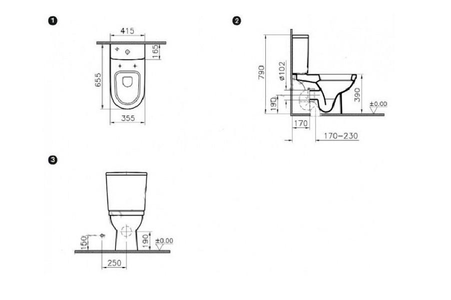 Унитаз vitra form отзывы